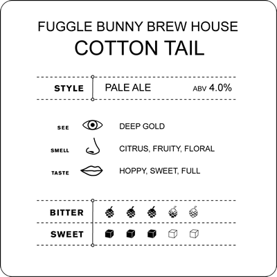 Cyclops report on Fuggle Bunny Brew House – Cotton Tail