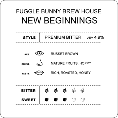 Cyclops report on Fuggle Bunny Brew House - New Beginnings