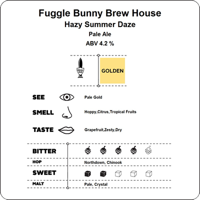Cyclops Report - Hazy Summer Daze by Fuggle Bunny Brew House